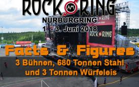 Rock am Ring 2018 – 3 Bühnen, 680 Tonnen Stahl und 3 Tonnen Würfeleis